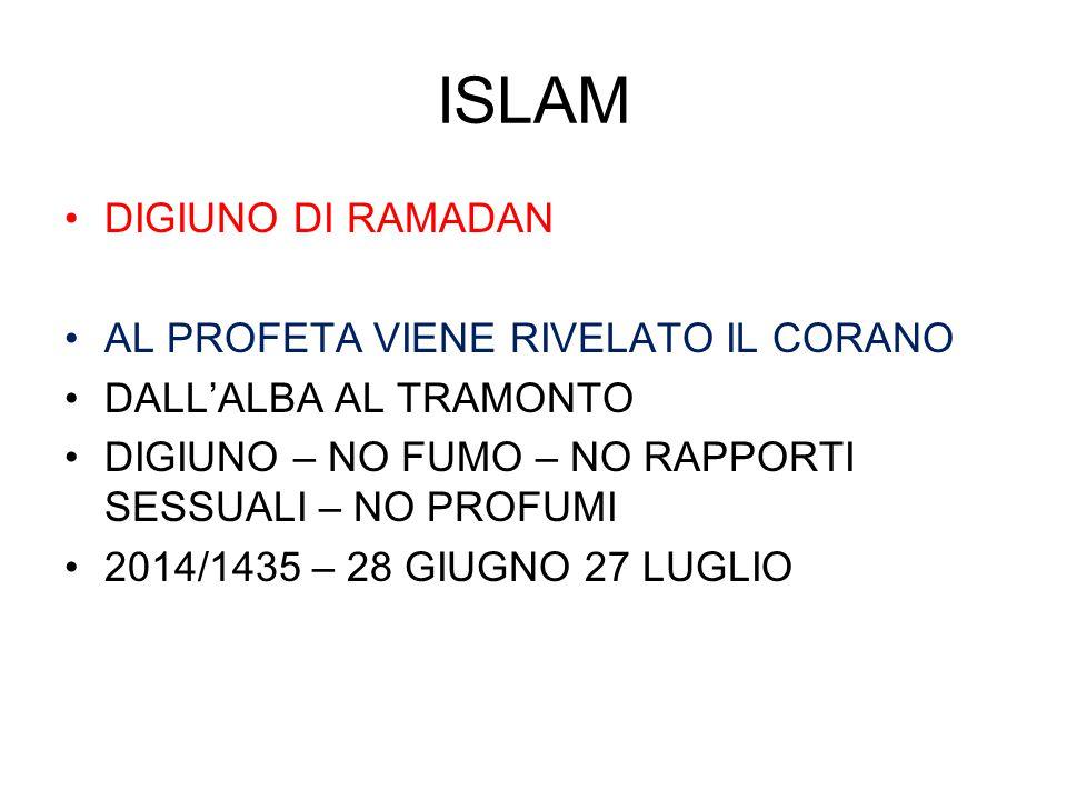 ISLAM DIGIUNO DI RAMADAN AL PROFETA VIENE RIVELATO IL CORANO
