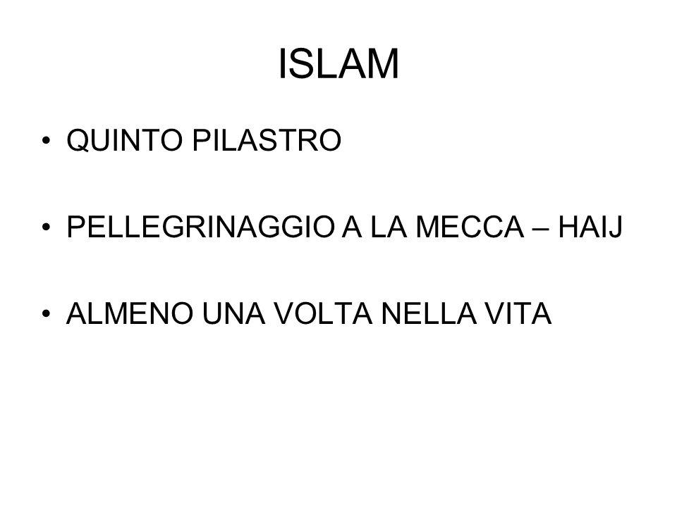 ISLAM QUINTO PILASTRO PELLEGRINAGGIO A LA MECCA – HAIJ
