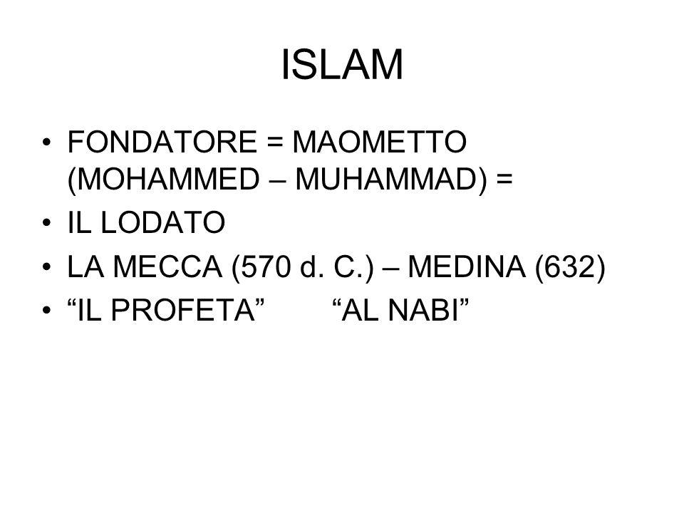 ISLAM FONDATORE = MAOMETTO (MOHAMMED – MUHAMMAD) = IL LODATO