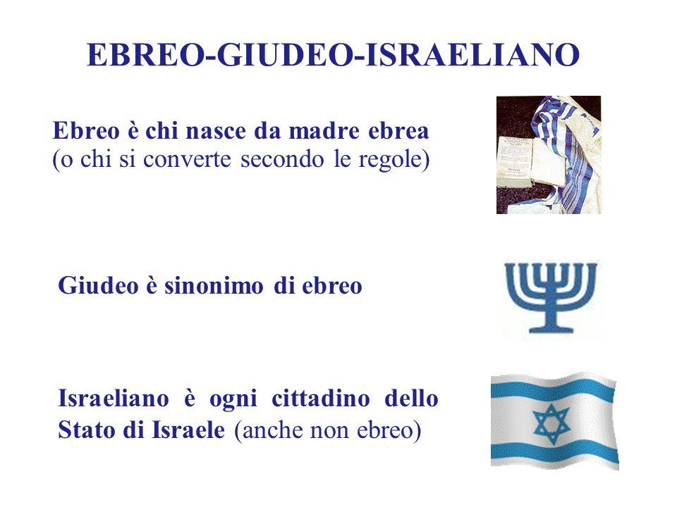 Ebraismo popolo cultura religione ppt scaricare for Sinonimo di secondo