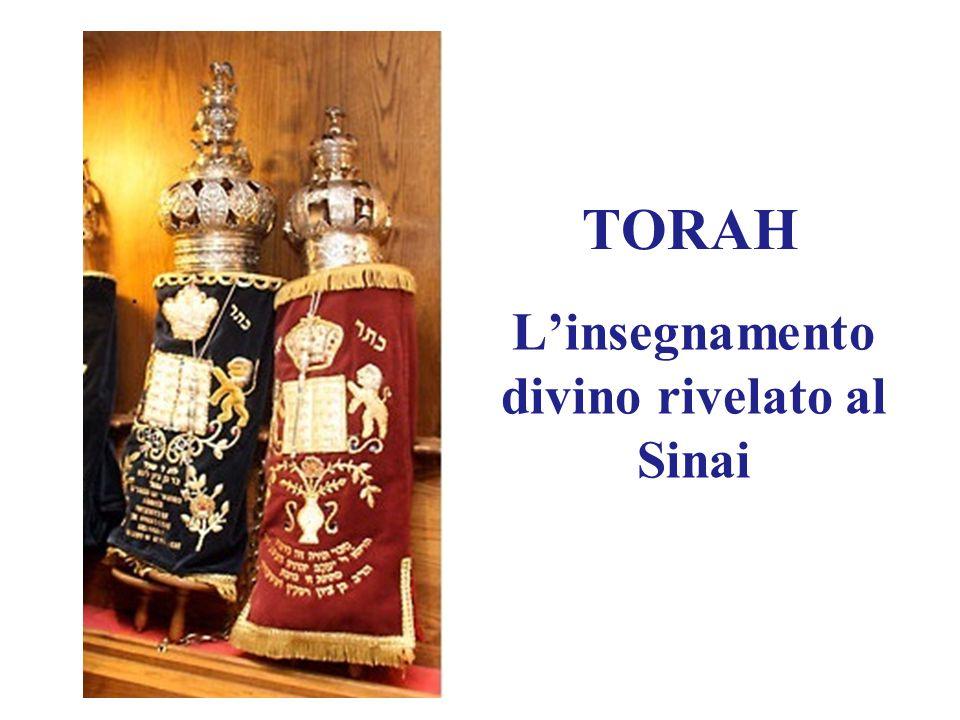 L'insegnamento divino rivelato al Sinai