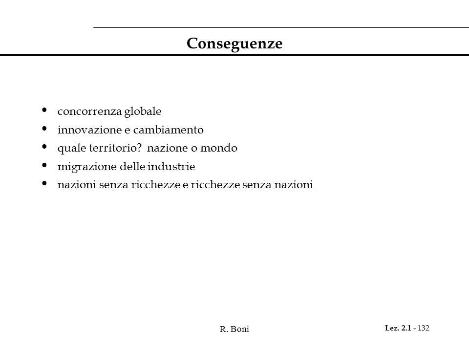 Conseguenze concorrenza globale innovazione e cambiamento