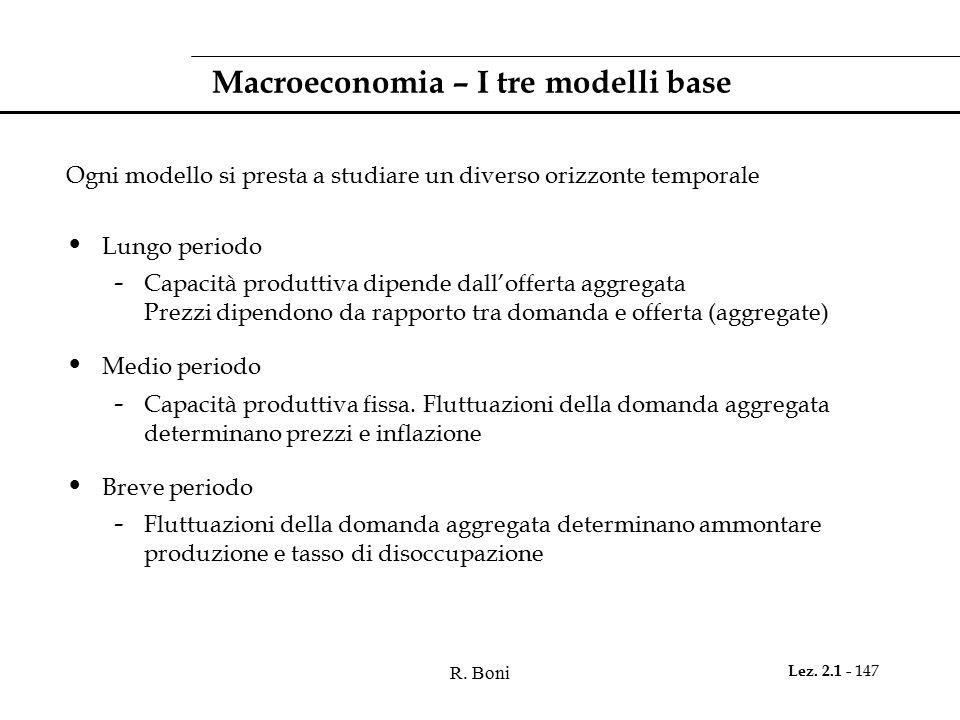 Macroeconomia – I tre modelli base
