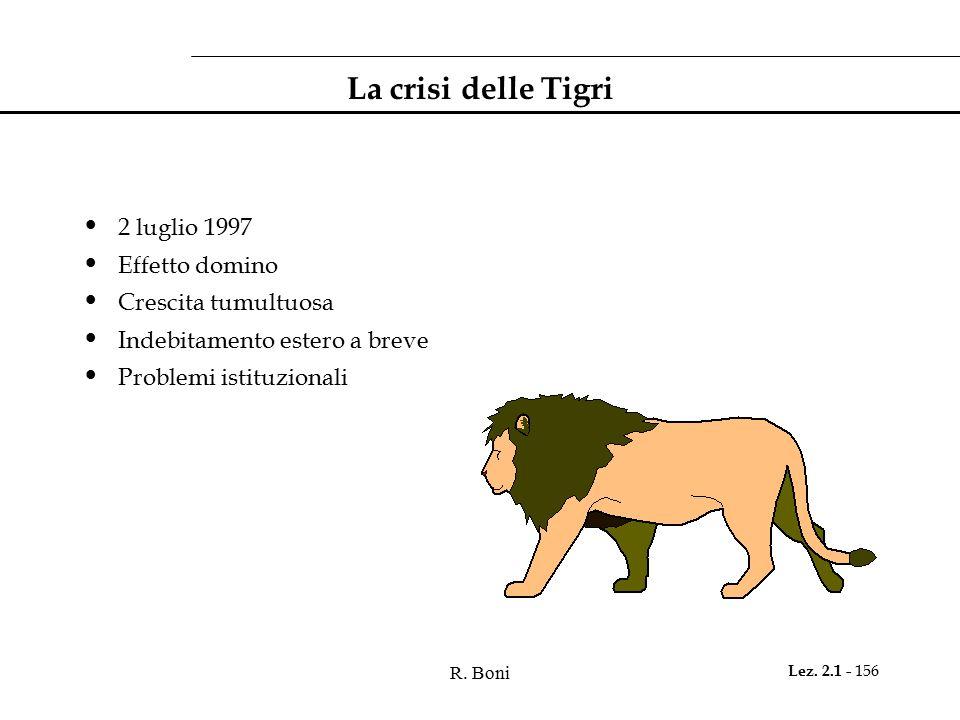 La crisi delle Tigri 2 luglio 1997 Effetto domino Crescita tumultuosa