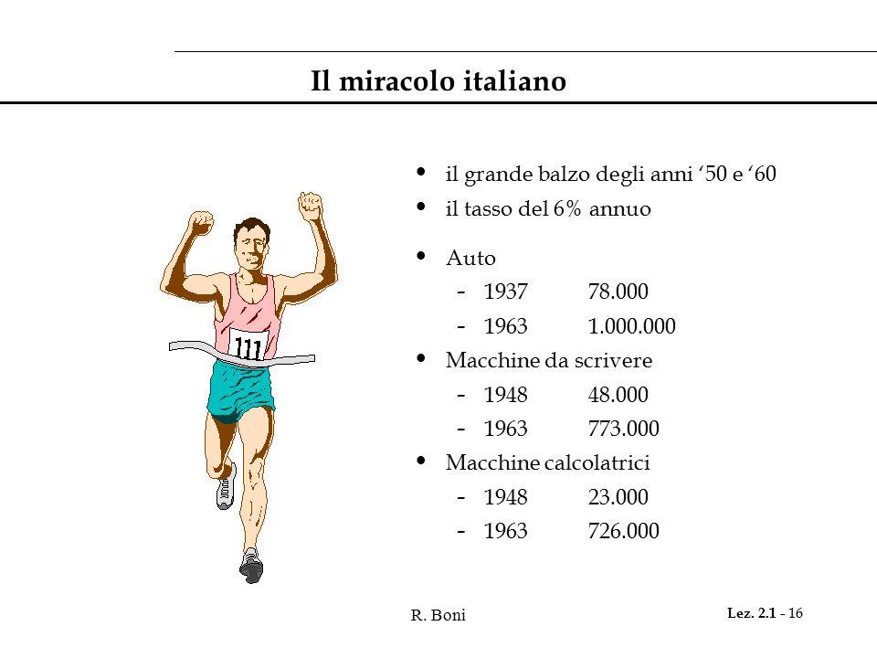 Il miracolo italiano il grande balzo degli anni '50 e '60