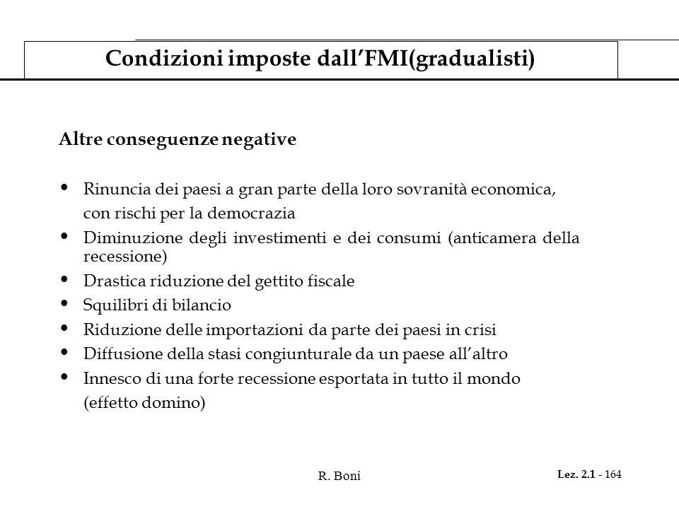 Condizioni imposte dall'FMI(gradualisti)