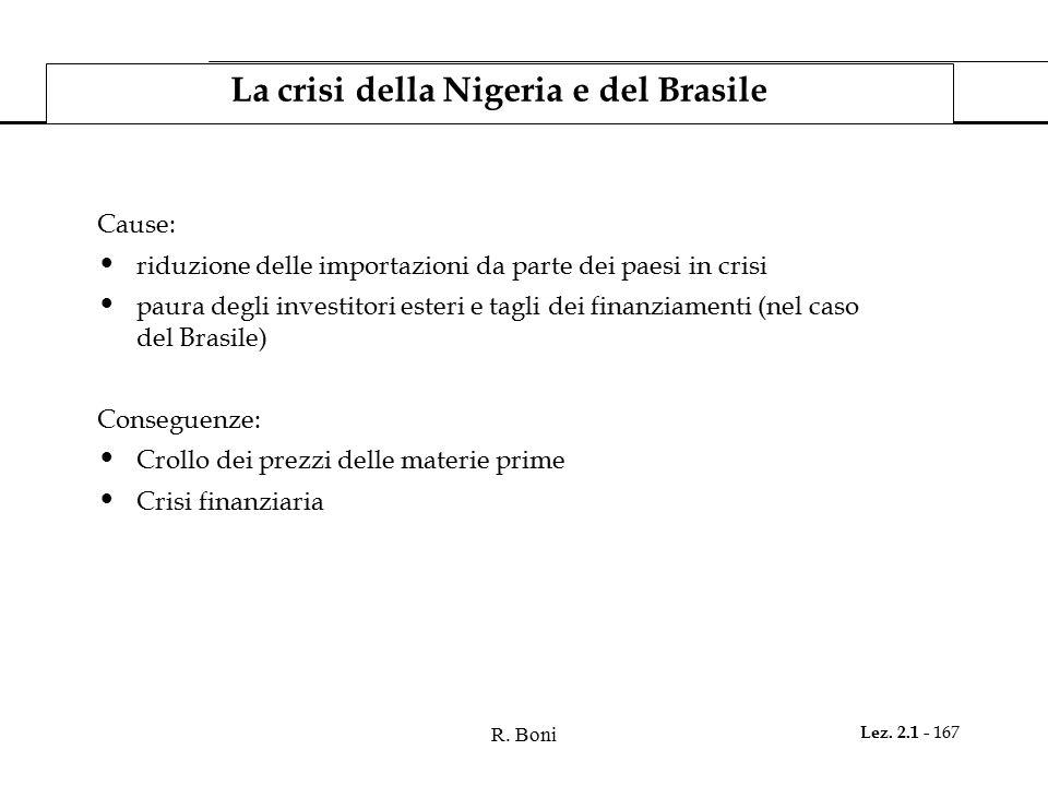 La crisi della Nigeria e del Brasile