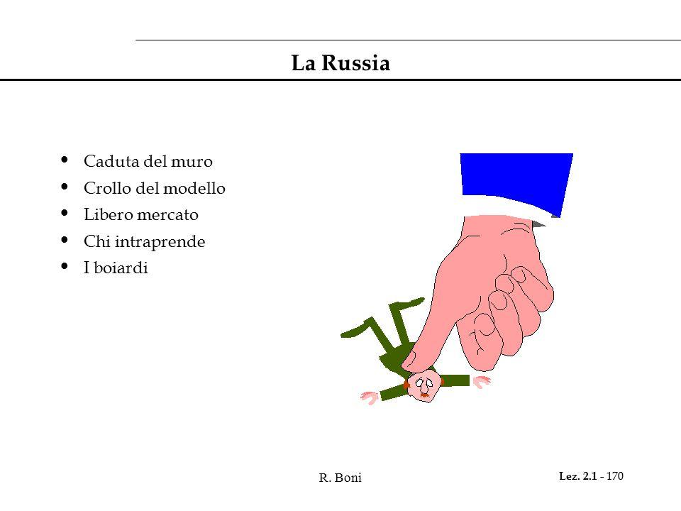 La Russia Caduta del muro Crollo del modello Libero mercato