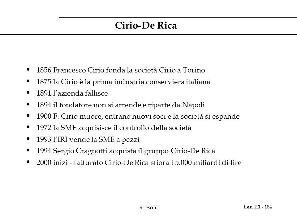 Cirio-De Rica 1856 Francesco Cirio fonda la società Cirio a Torino