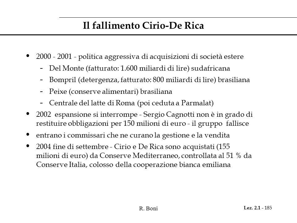 Il fallimento Cirio-De Rica