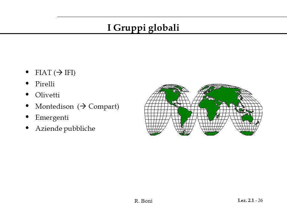 I Gruppi globali FIAT ( IFI) Pirelli Olivetti Montedison ( Compart)