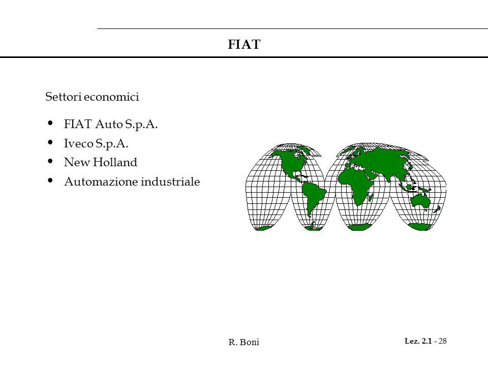 FIAT Settori economici FIAT Auto S.p.A. Iveco S.p.A. New Holland