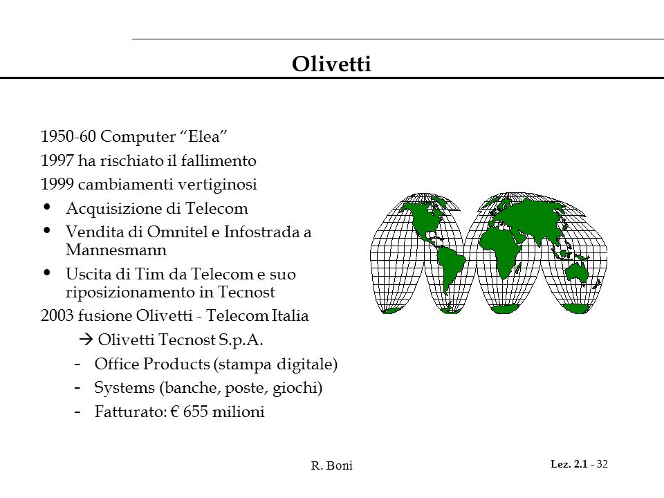 Olivetti 1950-60 Computer Elea 1997 ha rischiato il fallimento