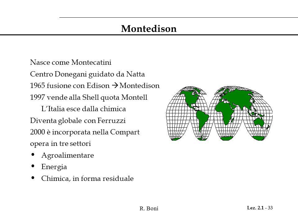 Montedison Nasce come Montecatini Centro Donegani guidato da Natta