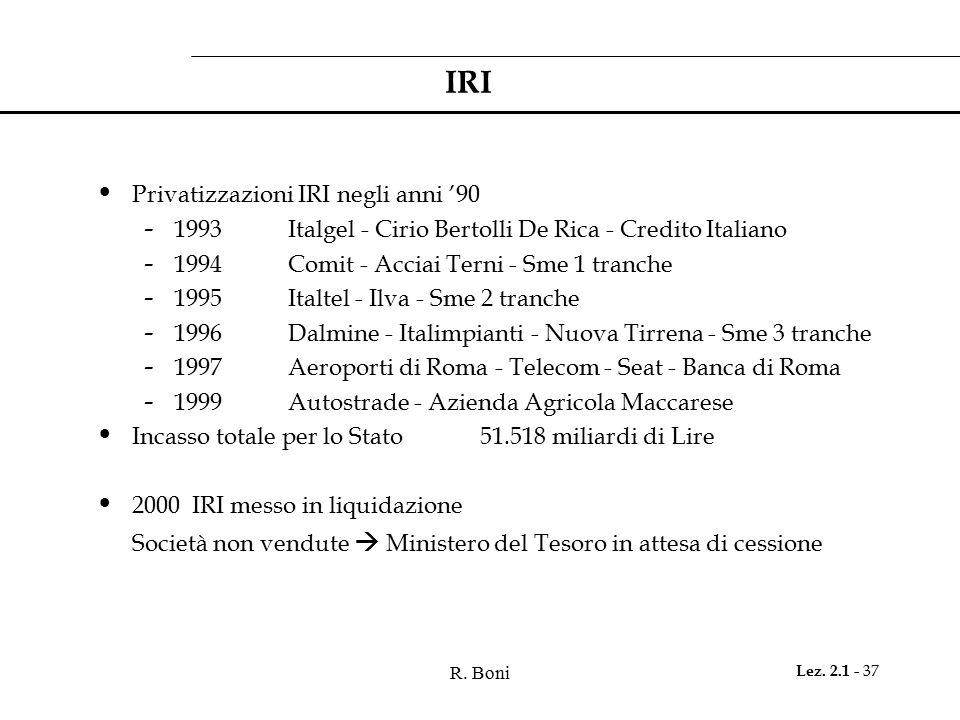IRI Privatizzazioni IRI negli anni '90