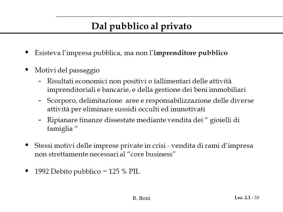 Dal pubblico al privato