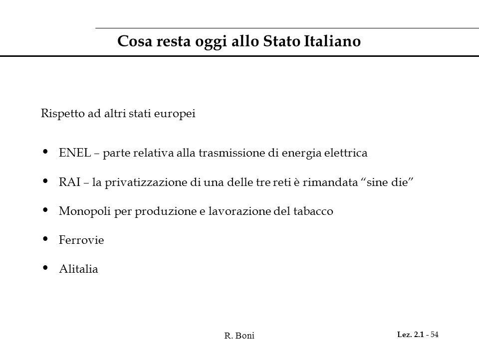 Cosa resta oggi allo Stato Italiano