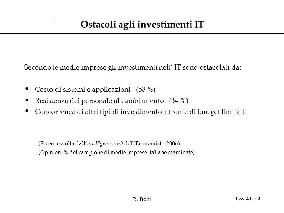 Ostacoli agli investimenti IT