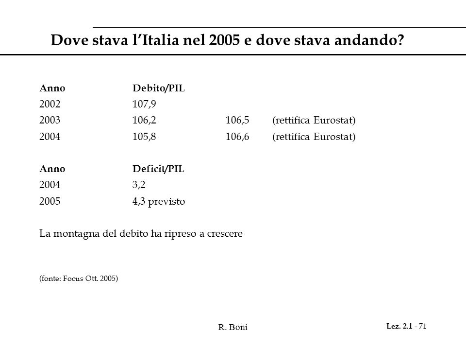 Dove stava l'Italia nel 2005 e dove stava andando