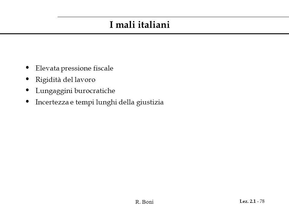 I mali italiani Elevata pressione fiscale Rigidità del lavoro