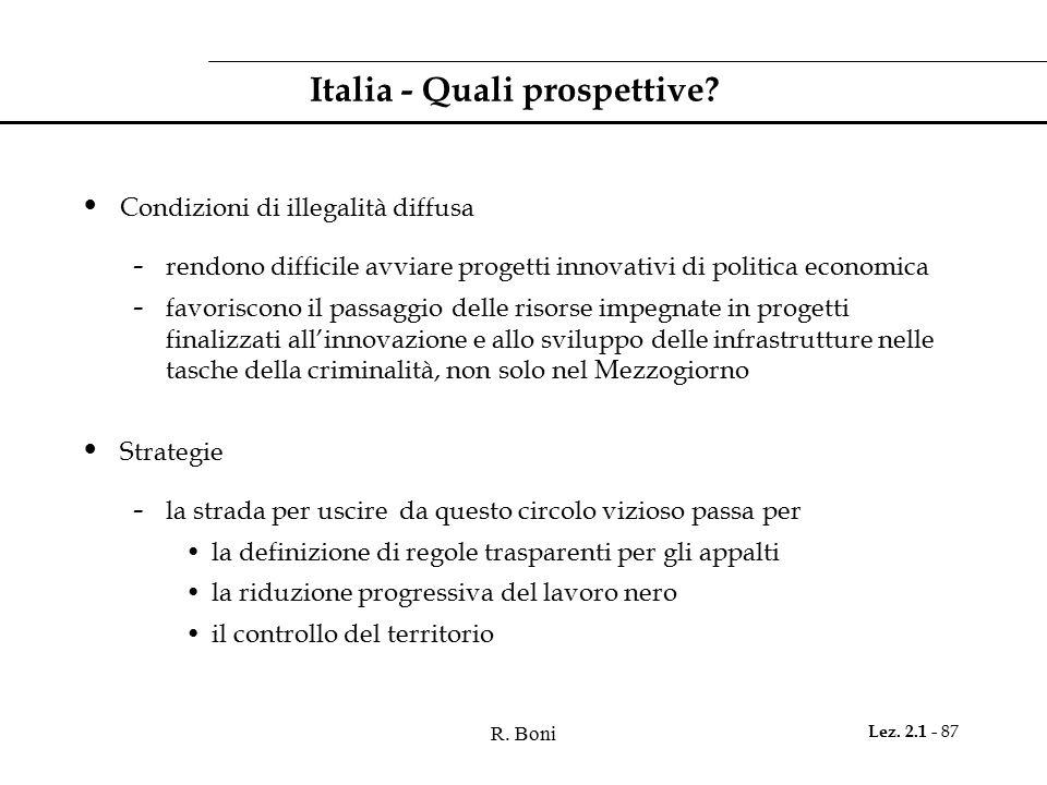 Italia - Quali prospettive