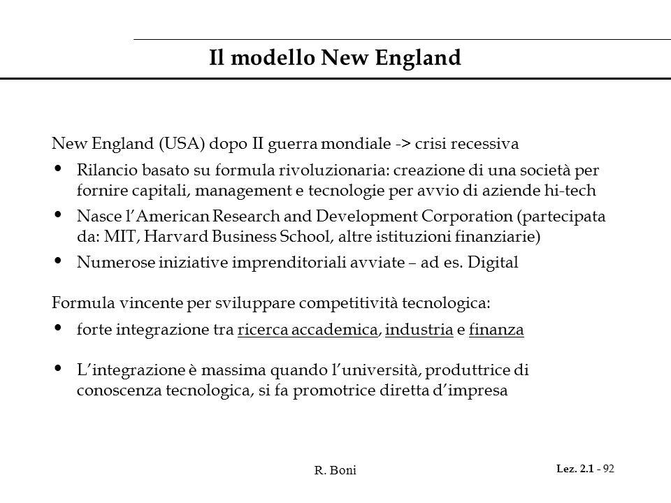 Il modello New England New England (USA) dopo II guerra mondiale -> crisi recessiva.