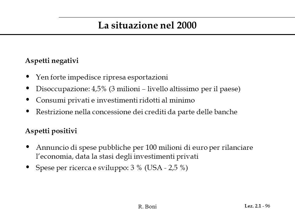 La situazione nel 2000 Aspetti negativi