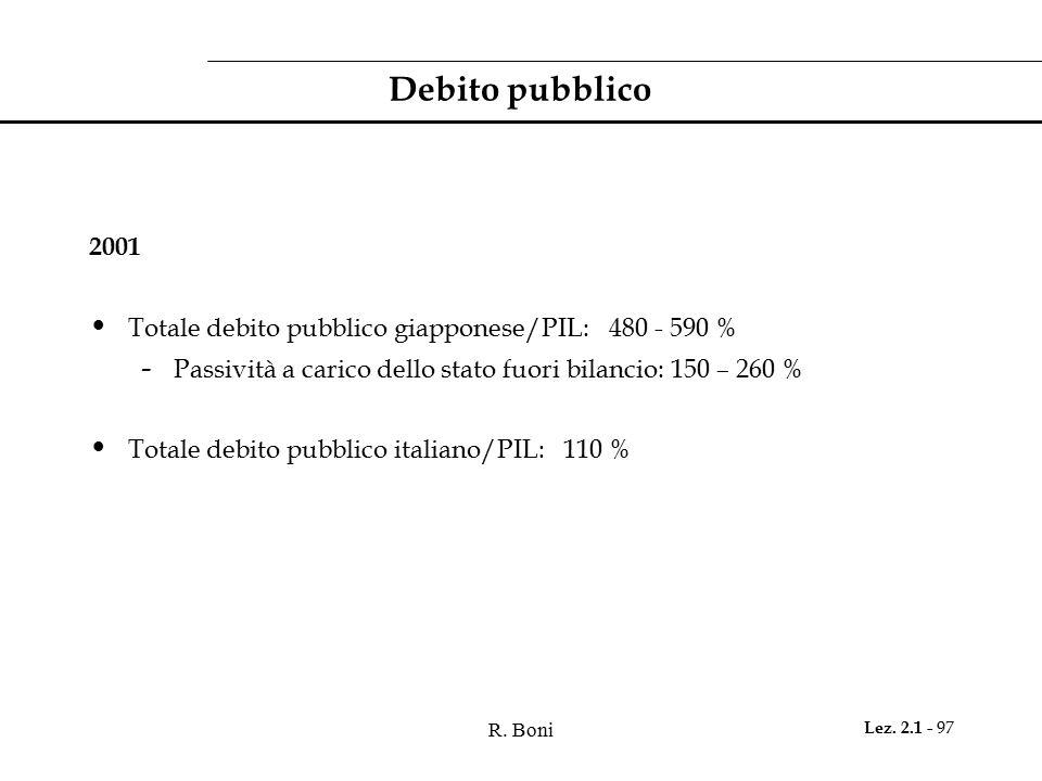 Debito pubblico 2001. Totale debito pubblico giapponese/PIL: 480 - 590 % Passività a carico dello stato fuori bilancio: 150 – 260 %