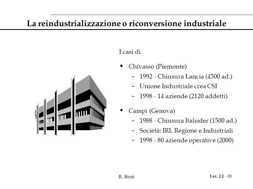 La reindustrializzazione o riconversione industriale