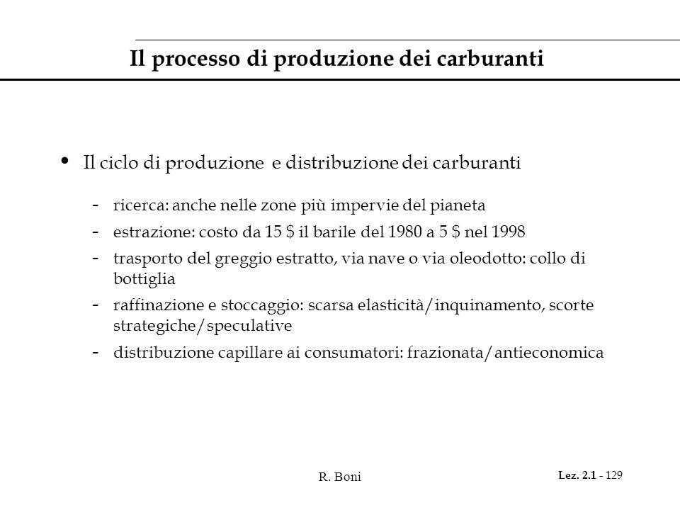 Il processo di produzione dei carburanti