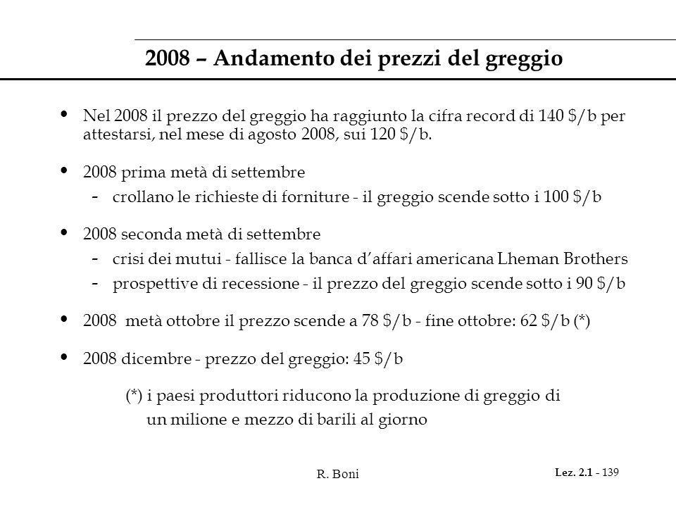 2008 – Andamento dei prezzi del greggio