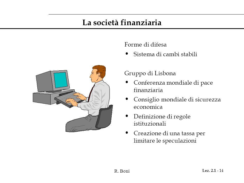 La società finanziaria