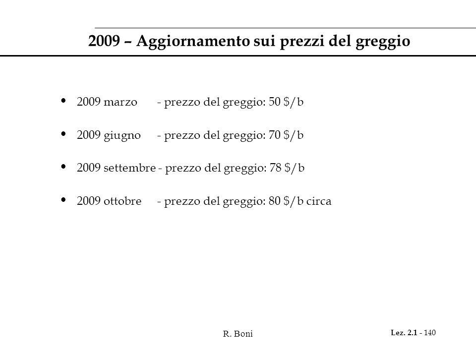 2009 – Aggiornamento sui prezzi del greggio