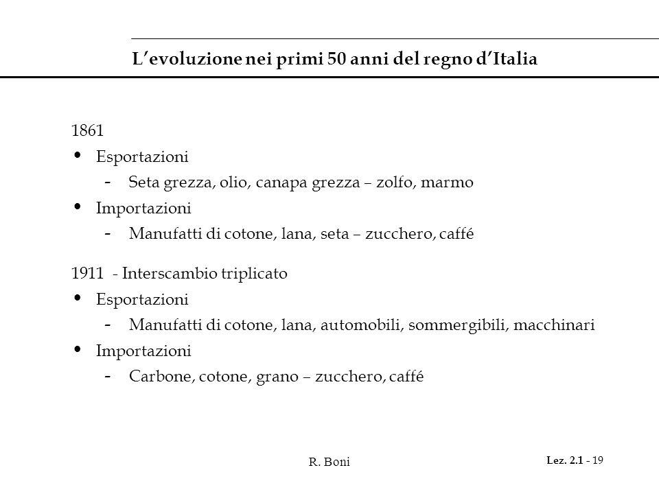 L'evoluzione nei primi 50 anni del regno d'Italia