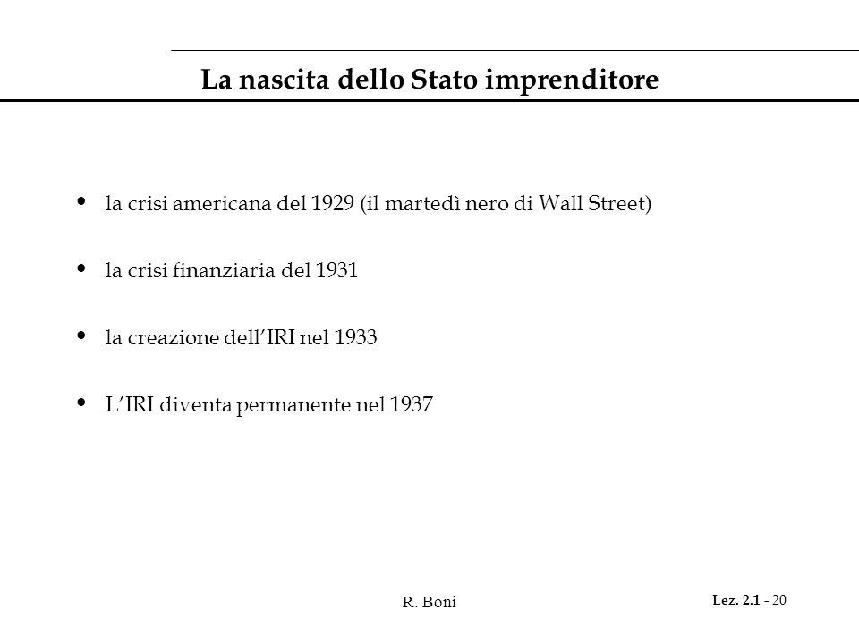 La nascita dello Stato imprenditore