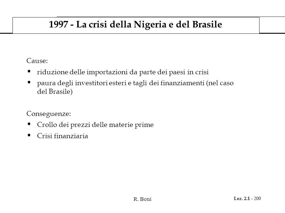 1997 - La crisi della Nigeria e del Brasile