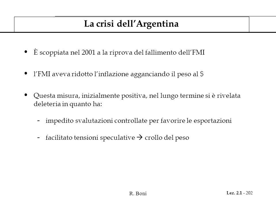 La crisi dell'Argentina