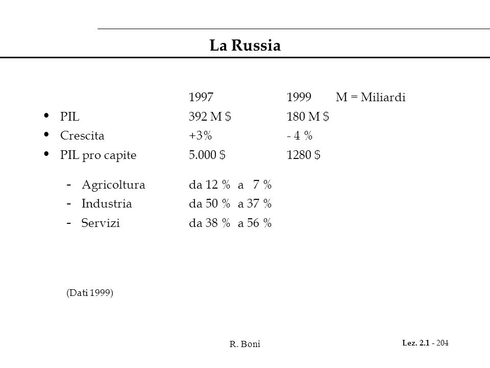 La Russia 1997 1999 M = Miliardi PIL 392 M $ 180 M $