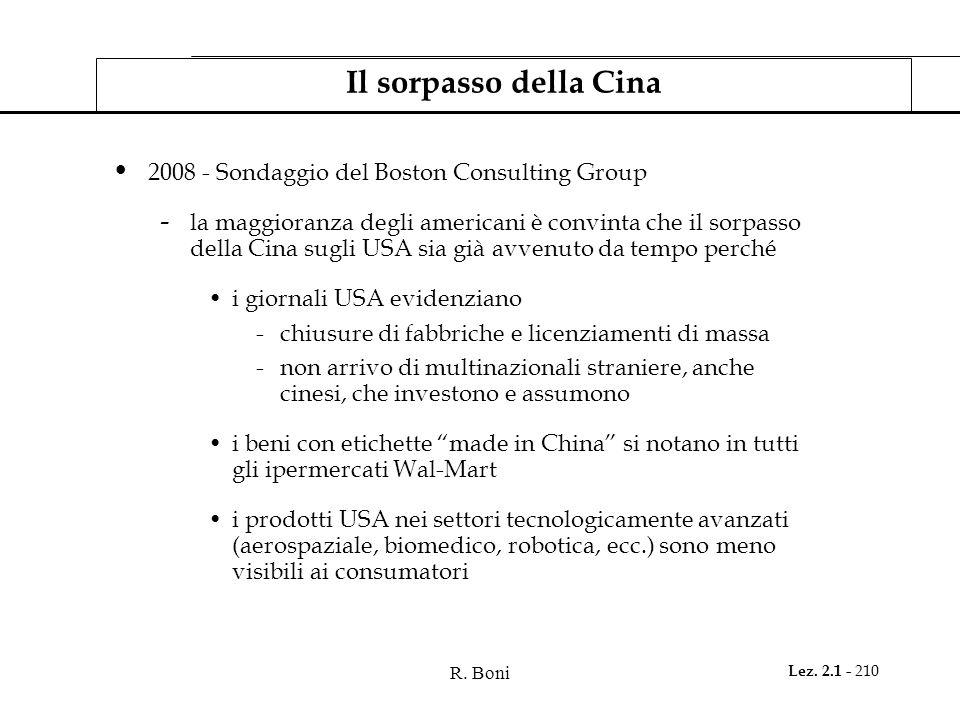 Il sorpasso della Cina 2008 - Sondaggio del Boston Consulting Group