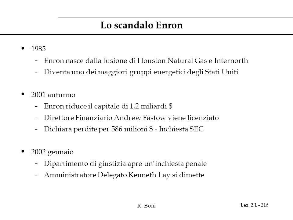 Lo scandalo Enron 1985. Enron nasce dalla fusione di Houston Natural Gas e Internorth. Diventa uno dei maggiori gruppi energetici degli Stati Uniti.