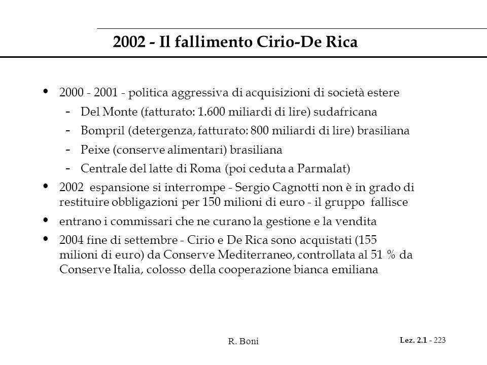 2002 - Il fallimento Cirio-De Rica