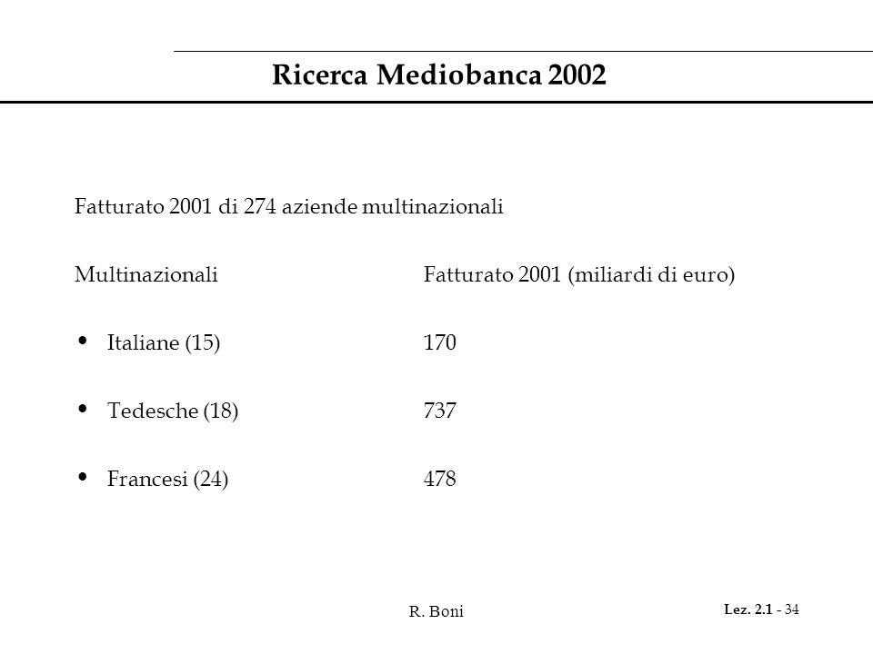 Ricerca Mediobanca 2002 Fatturato 2001 di 274 aziende multinazionali
