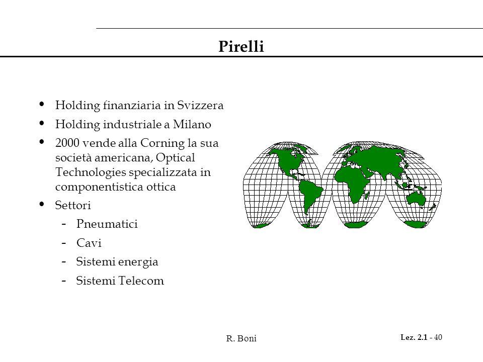 Pirelli Holding finanziaria in Svizzera Holding industriale a Milano