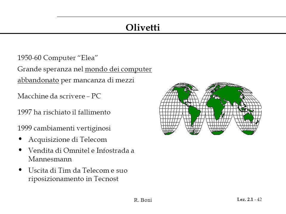 Olivetti 1950-60 Computer Elea
