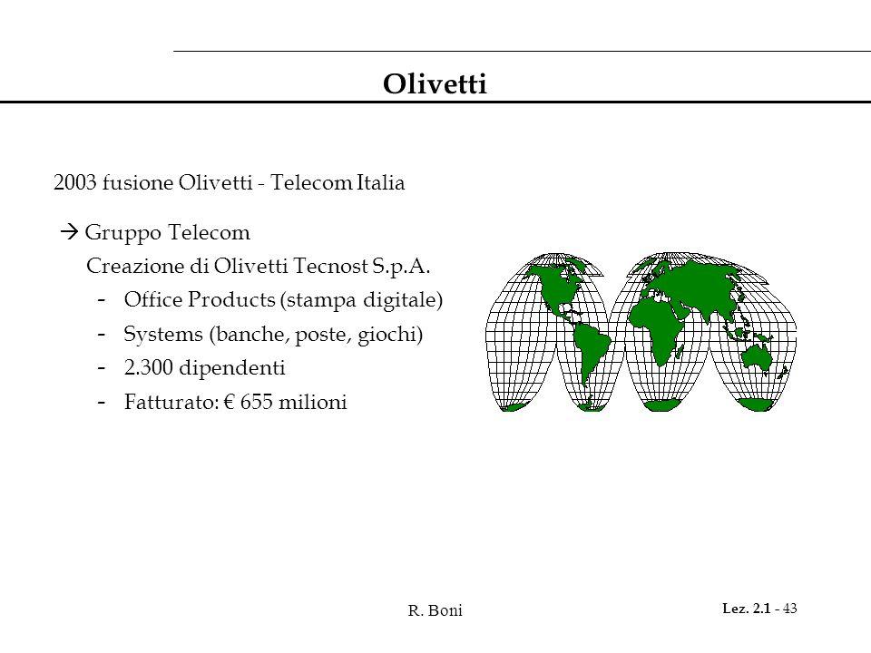 Olivetti 2003 fusione Olivetti - Telecom Italia  Gruppo Telecom