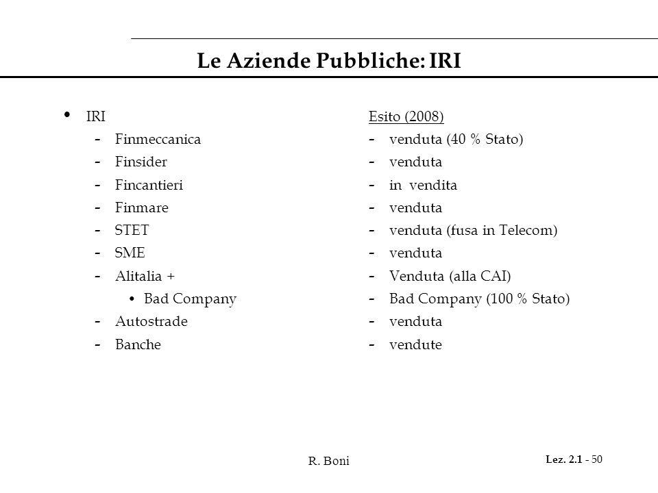 Le Aziende Pubbliche: IRI