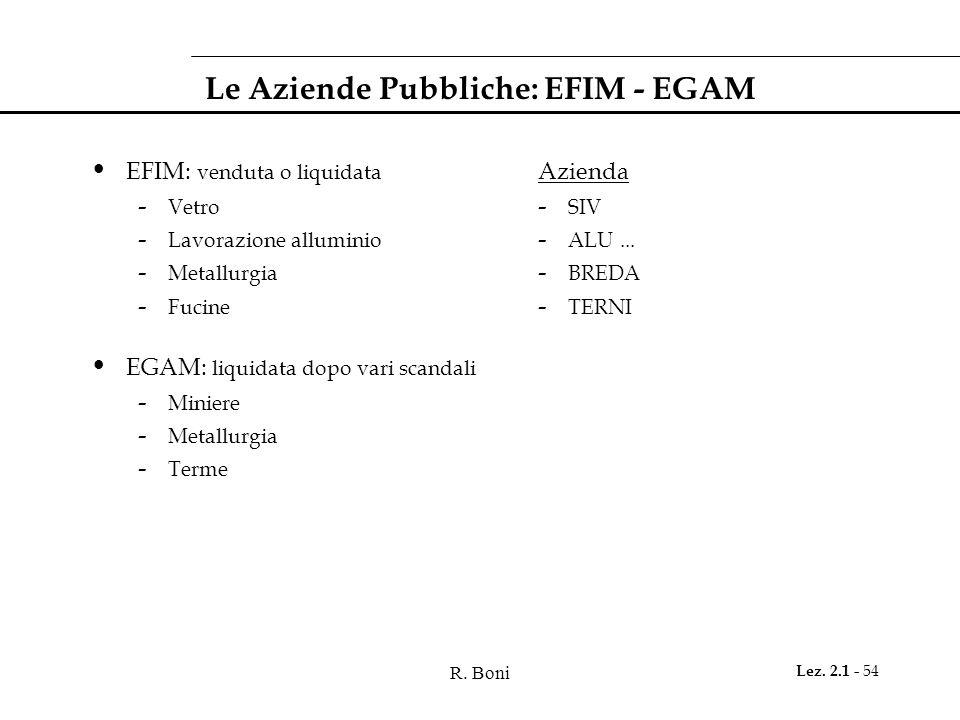 Le Aziende Pubbliche: EFIM - EGAM