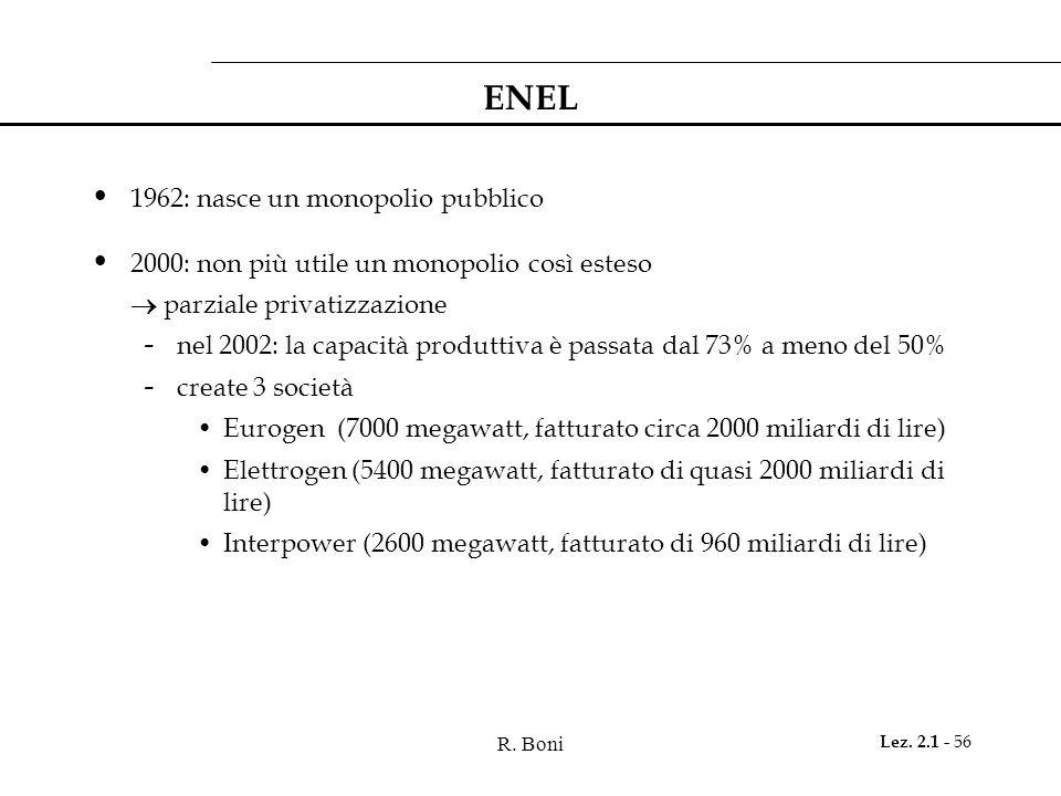 ENEL 1962: nasce un monopolio pubblico