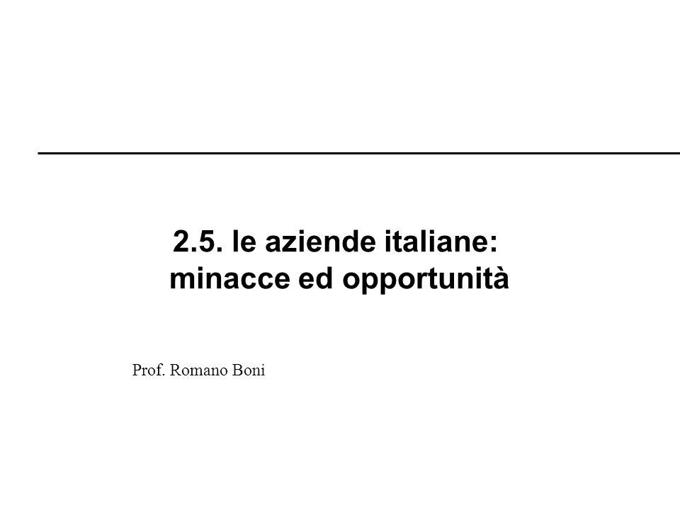 2.5. le aziende italiane: minacce ed opportunità