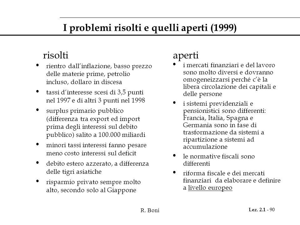 I problemi risolti e quelli aperti (1999)